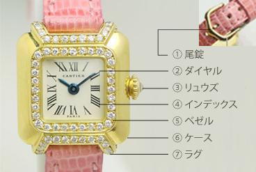時計の名称を記載した写真