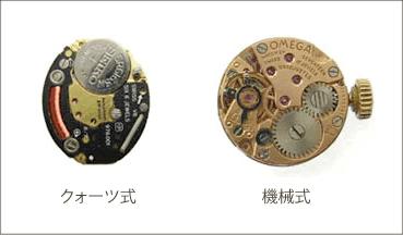 クォーツ式時計・機械式時計の写真